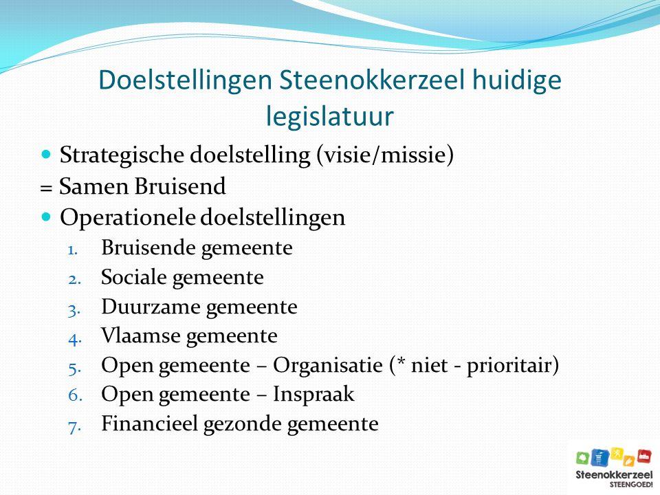 Doelstellingen Steenokkerzeel huidige legislatuur Strategische doelstelling (visie/missie) = Samen Bruisend Operationele doelstellingen 1.