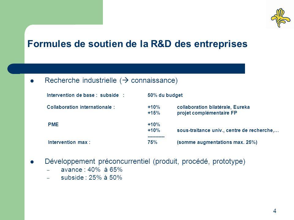 4 Recherche industrielle (  connaissance) Intervention de base : subside : 50% du budget Collaboration internationale : +10% collaboration bilatérale, Eureka +15%projet complémentaire FP PME+10% +10%sous-traitance univ., centre de recherche,… ----------- Intervention max :75%(somme augmentations max.