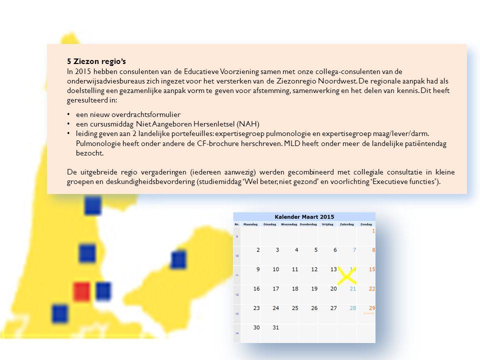 5 Ziezon regio's In 2015 hebben consulenten van de Educatieve Voorziening samen met onze collega-consulenten van de onderwijsadviesbureaus zich ingezet voor het versterken van de Ziezonregio Noordwest.