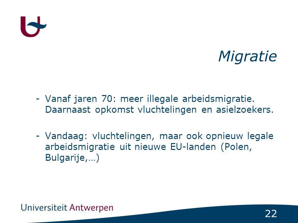 22 Migratie -Vanaf jaren 70: meer illegale arbeidsmigratie. Daarnaast opkomst vluchtelingen en asielzoekers. -Vandaag: vluchtelingen, maar ook opnieuw