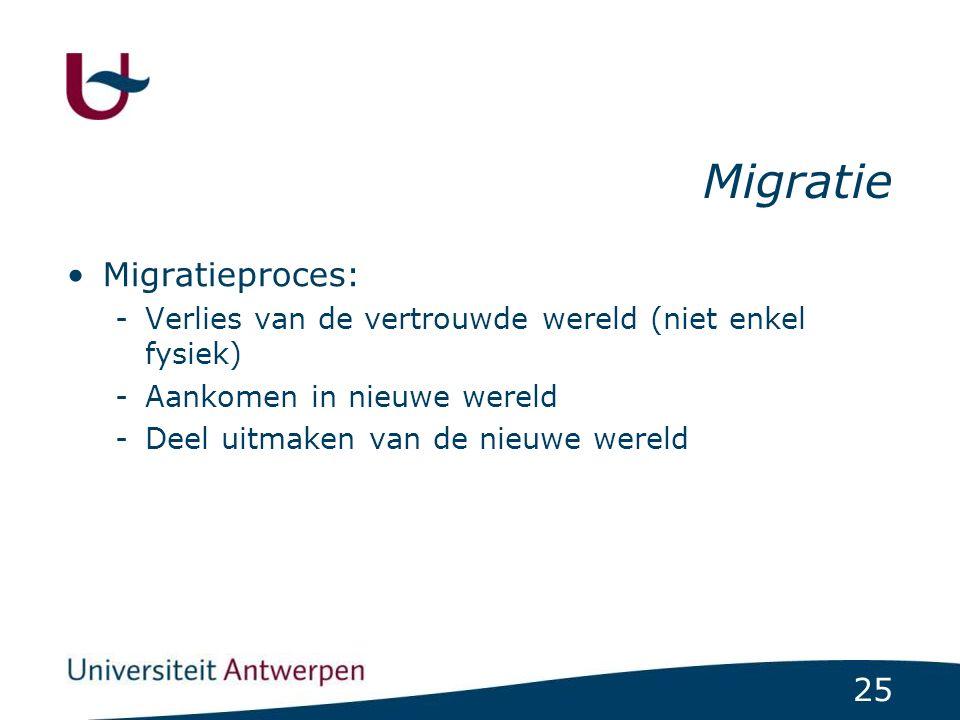 25 Migratie Migratieproces: -Verlies van de vertrouwde wereld (niet enkel fysiek) -Aankomen in nieuwe wereld -Deel uitmaken van de nieuwe wereld