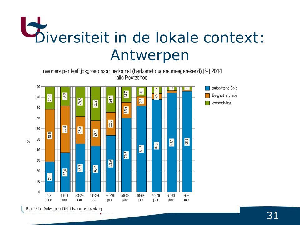 31 Diversiteit in de lokale context: Antwerpen