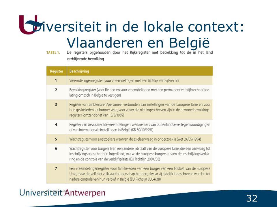 32 Diversiteit in de lokale context: Vlaanderen en België