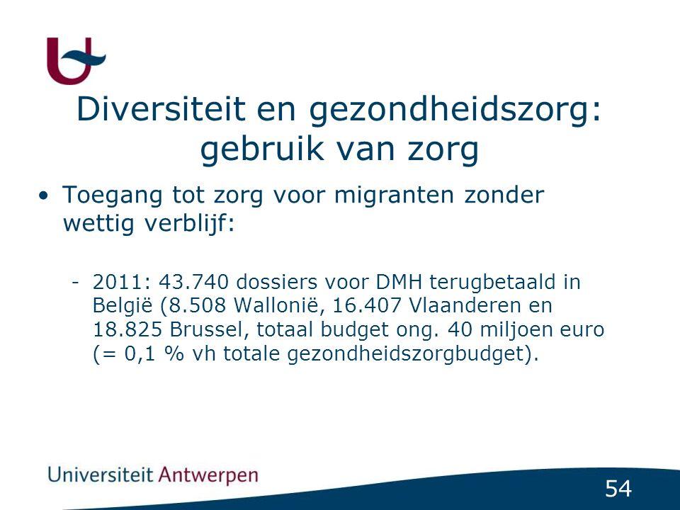 54 Diversiteit en gezondheidszorg: gebruik van zorg Toegang tot zorg voor migranten zonder wettig verblijf: -2011: 43.740 dossiers voor DMH terugbetaa
