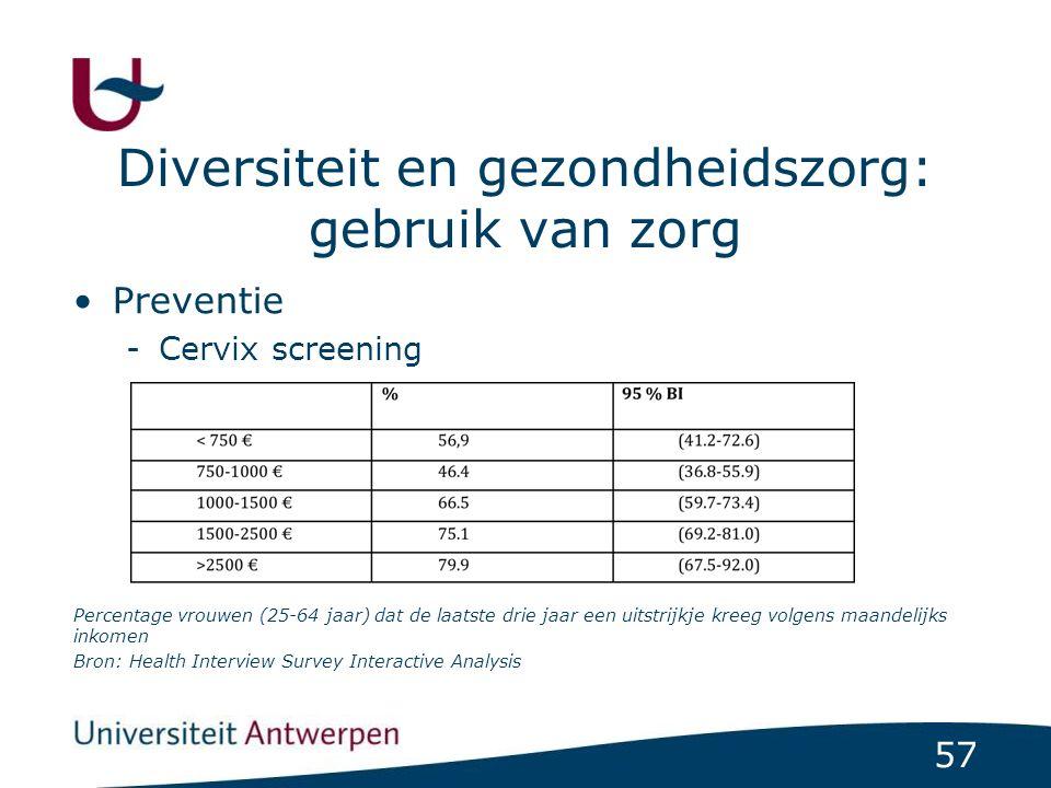 57 Diversiteit en gezondheidszorg: gebruik van zorg Preventie -Cervix screening Percentage vrouwen (25-64 jaar) dat de laatste drie jaar een uitstrijk