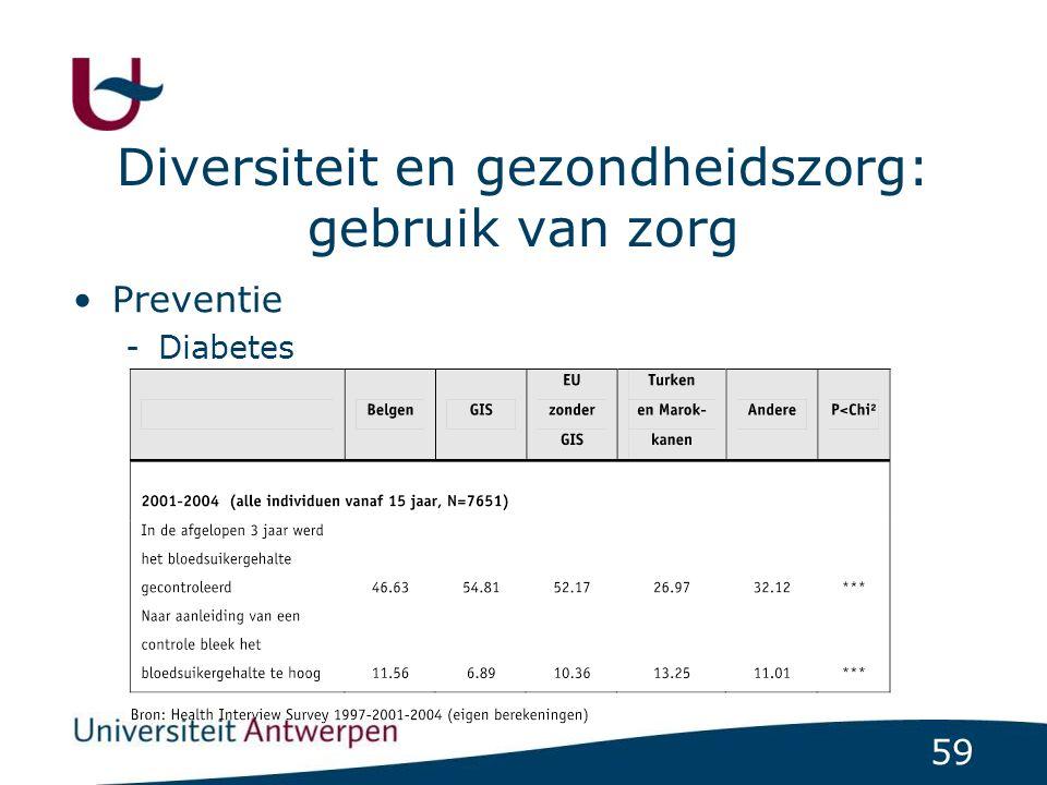 59 Diversiteit en gezondheidszorg: gebruik van zorg Preventie -Diabetes