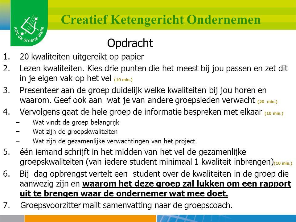 Creatief Ketengericht Ondernemen Opdracht 1.20 kwaliteiten uitgereikt op papier 2.Lezen kwaliteiten.