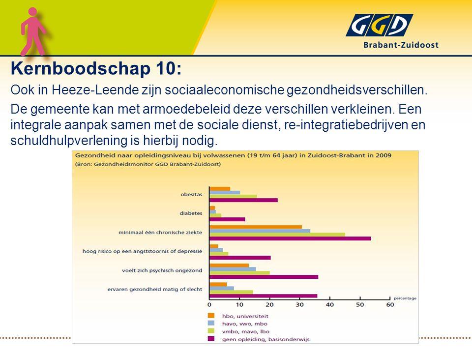 Kernboodschap 10: Ook in Heeze-Leende zijn sociaaleconomische gezondheidsverschillen. De gemeente kan met armoedebeleid deze verschillen verkleinen. E