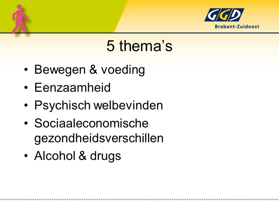 5 thema's Bewegen & voeding Eenzaamheid Psychisch welbevinden Sociaaleconomische gezondheidsverschillen Alcohol & drugs