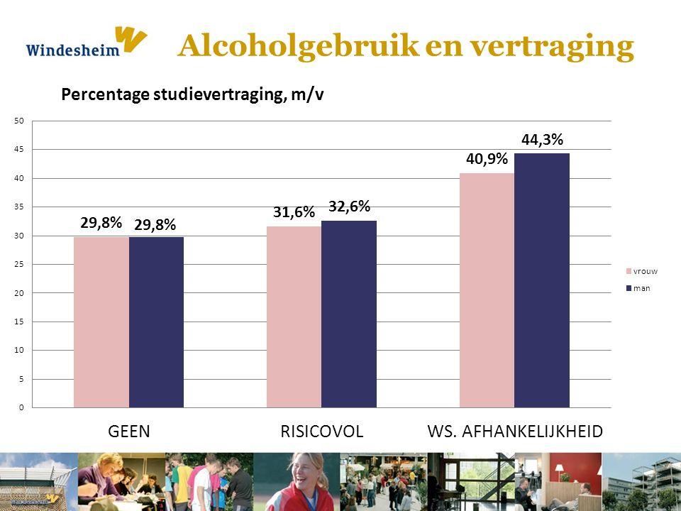 Alcoholgebruik en vertraging