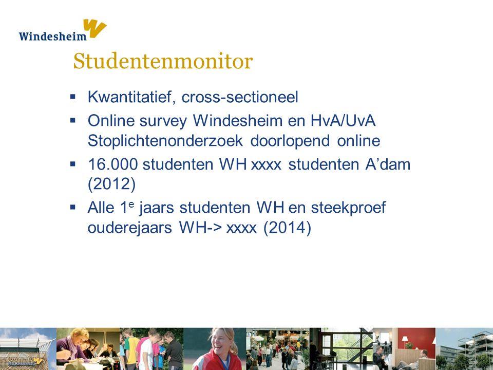 Studentenmonitor  Kwantitatief, cross-sectioneel  Online survey Windesheim en HvA/UvA Stoplichtenonderzoek doorlopend online  16.000 studenten WH xxxx studenten A'dam (2012)  Alle 1 e jaars studenten WH en steekproef ouderejaars WH-> xxxx (2014)