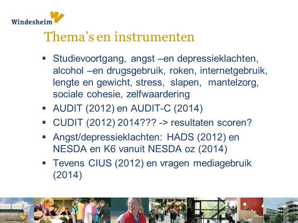 Thema's en instrumenten  Studievoortgang, angst –en depressieklachten, alcohol –en drugsgebruik, roken, internetgebruik, lengte en gewicht, stress, slapen, mantelzorg, sociale cohesie, zelfwaardering  AUDIT (2012) en AUDIT-C (2014)  CUDIT (2012) 2014 .