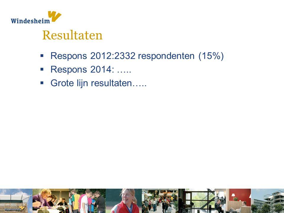 Resultaten  Respons 2012:2332 respondenten (15%)  Respons 2014: …..  Grote lijn resultaten…..