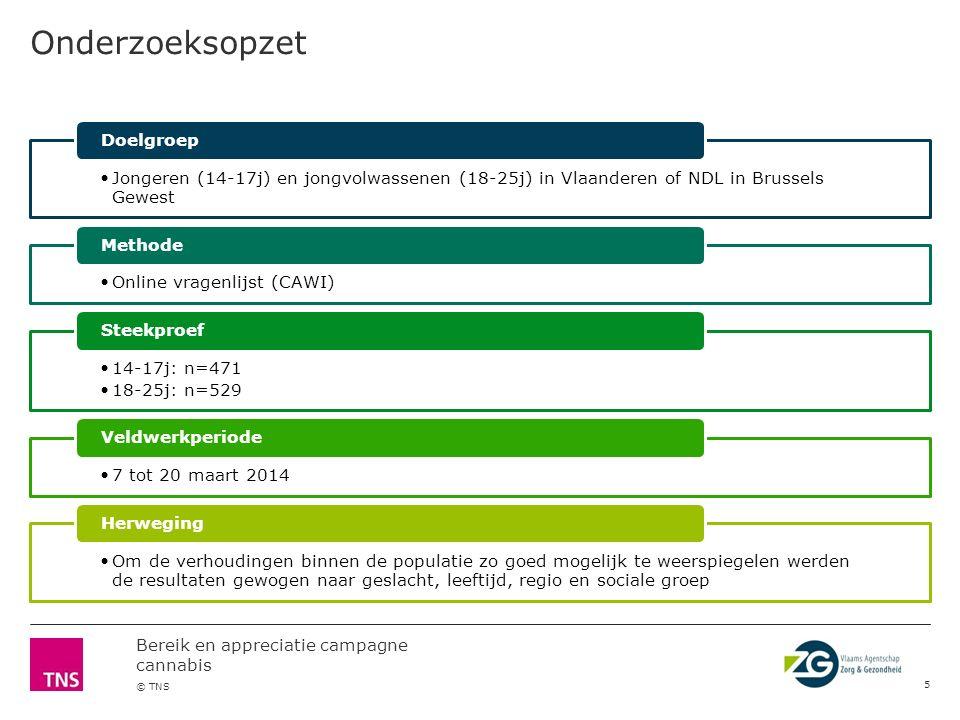 Bereik en appreciatie campagne cannabis © TNS Onderzoeksopzet 5 Jongeren (14-17j) en jongvolwassenen (18-25j) in Vlaanderen of NDL in Brussels Gewest Doelgroep Online vragenlijst (CAWI) Methode 14-17j: n=471 18-25j: n=529 Steekproef 7 tot 20 maart 2014 Veldwerkperiode Om de verhoudingen binnen de populatie zo goed mogelijk te weerspiegelen werden de resultaten gewogen naar geslacht, leeftijd, regio en sociale groep Herweging