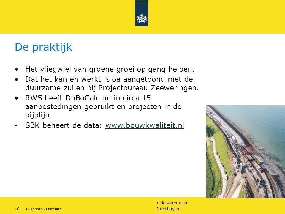 Rijkswaterstaat 10Inlichtingen RWS ONGECLASSIFICEERD De praktijk Het vliegwiel van groene groei op gang helpen.