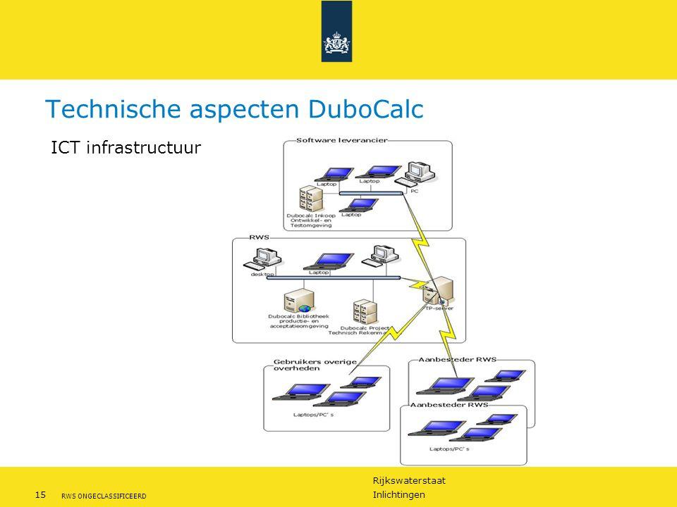 Rijkswaterstaat 15Inlichtingen RWS ONGECLASSIFICEERD Technische aspecten DuboCalc ICT infrastructuur