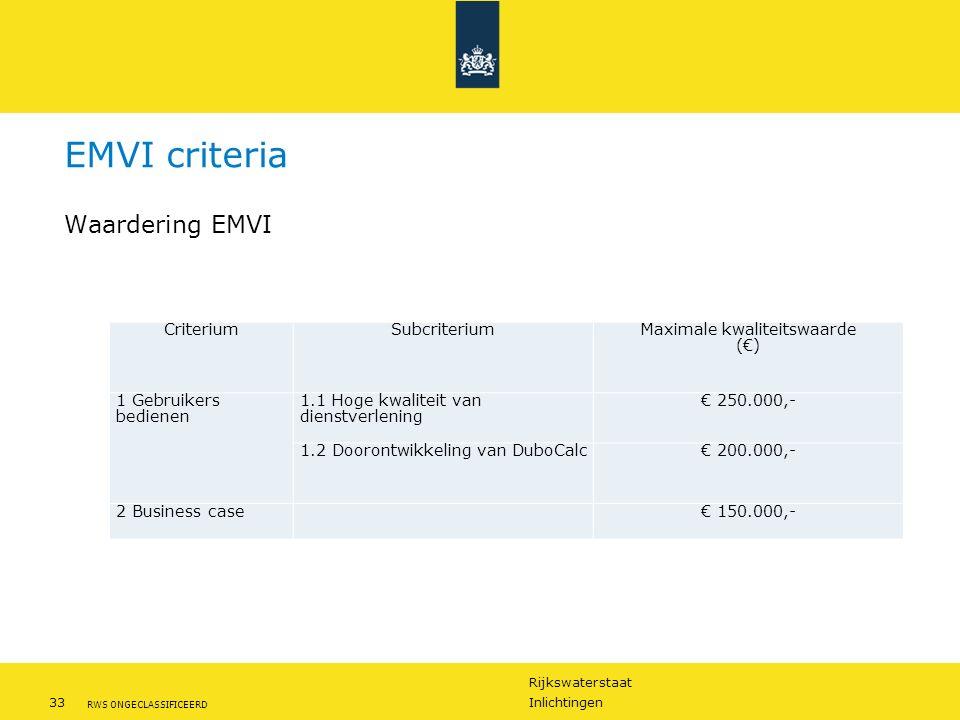 Rijkswaterstaat 33Inlichtingen RWS ONGECLASSIFICEERD Waardering EMVI CriteriumSubcriteriumMaximale kwaliteitswaarde (€) 1 Gebruikers bedienen 1.1 Hoge kwaliteit van dienstverlening € 250.000,- 1.2 Doorontwikkeling van DuboCalc€ 200.000,- 2 Business case € 150.000,- EMVI criteria