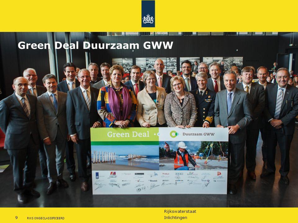 Rijkswaterstaat 9Inlichtingen RWS ONGECLASSIFICEERD Green Deal Duurzaam GWW