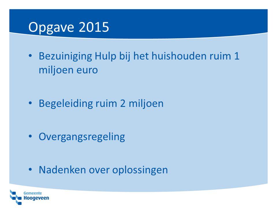 Opgave 2015 Bezuiniging Hulp bij het huishouden ruim 1 miljoen euro Begeleiding ruim 2 miljoen Overgangsregeling Nadenken over oplossingen
