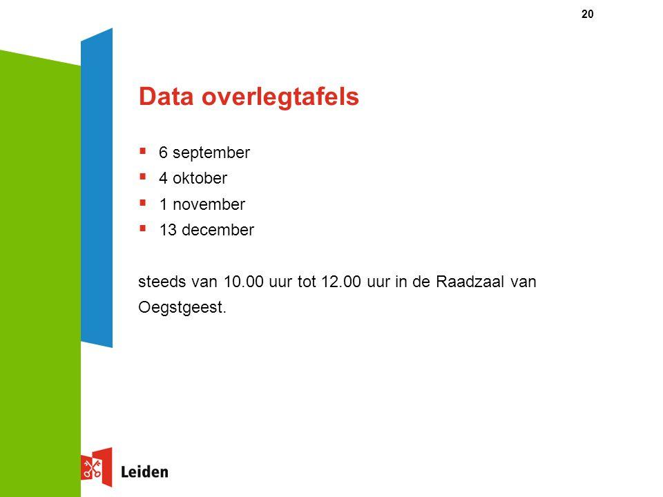 Data overlegtafels  6 september  4 oktober  1 november  13 december steeds van 10.00 uur tot 12.00 uur in de Raadzaal van Oegstgeest.