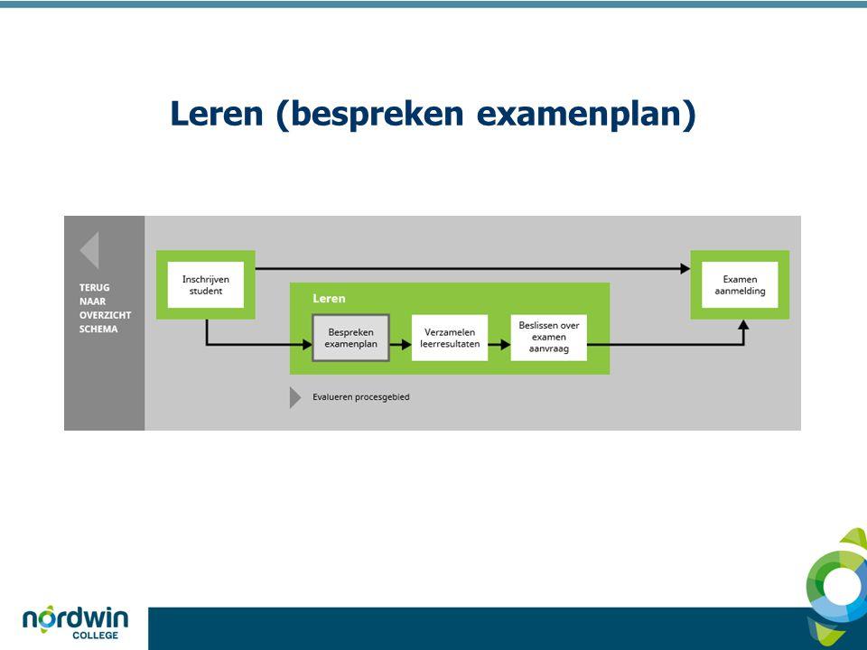 Leren (bespreken examenplan)