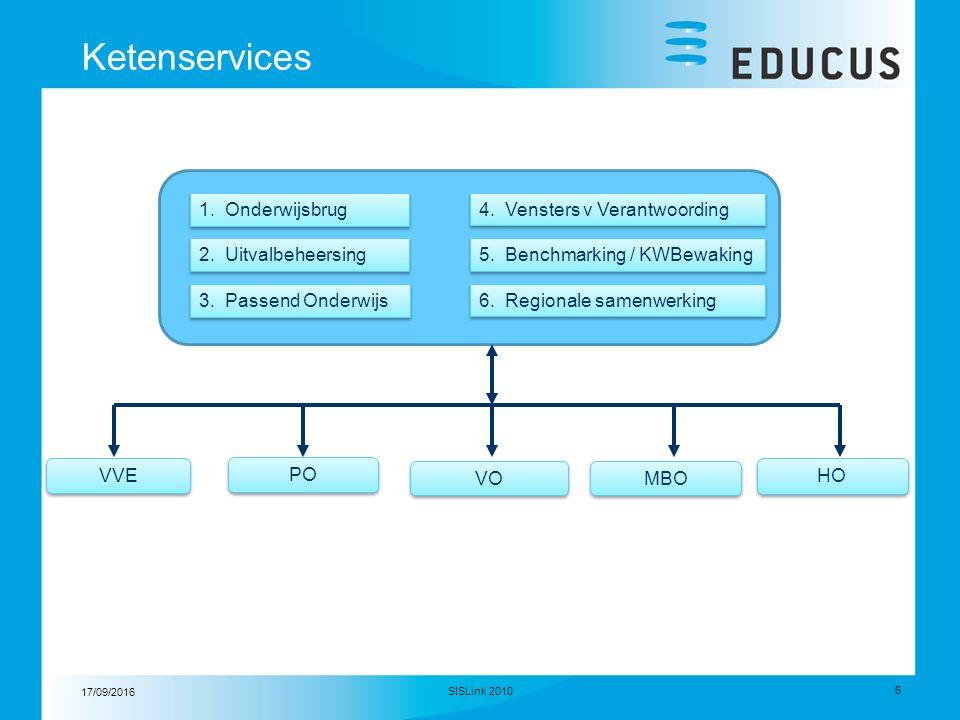 17/09/2016 6 Ketenservices SISLink 2010 VVE PO VO MBO 1.