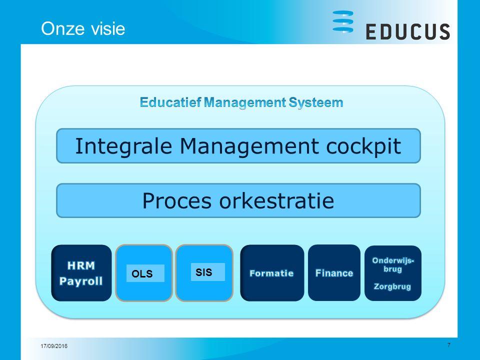 17/09/2016 7 Onze visie Proces orkestratie Integrale Management cockpit OLS SIS