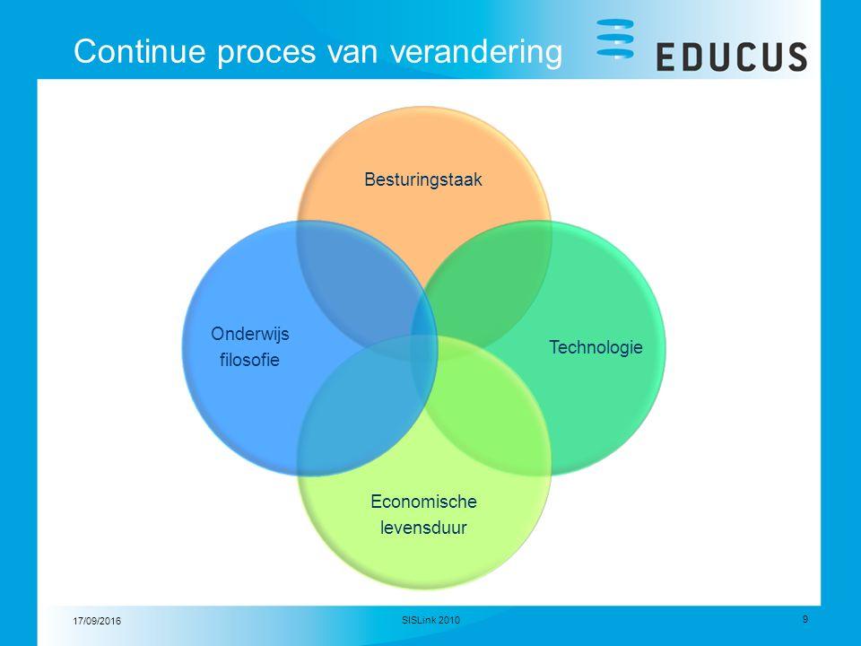 17/09/2016 9 Continue proces van verandering Besturingstaak Technologie Economische levensduur Onderwijs filosofie SISLink 2010