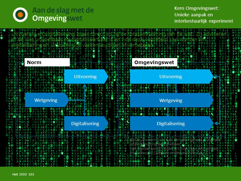 Kern Omgevingswet: Unieke aanpak en interbestuurlijk experiment Het DSO 101 Uitvoering en digitalisering lopen direct op bij de totstandkoming van de wet.