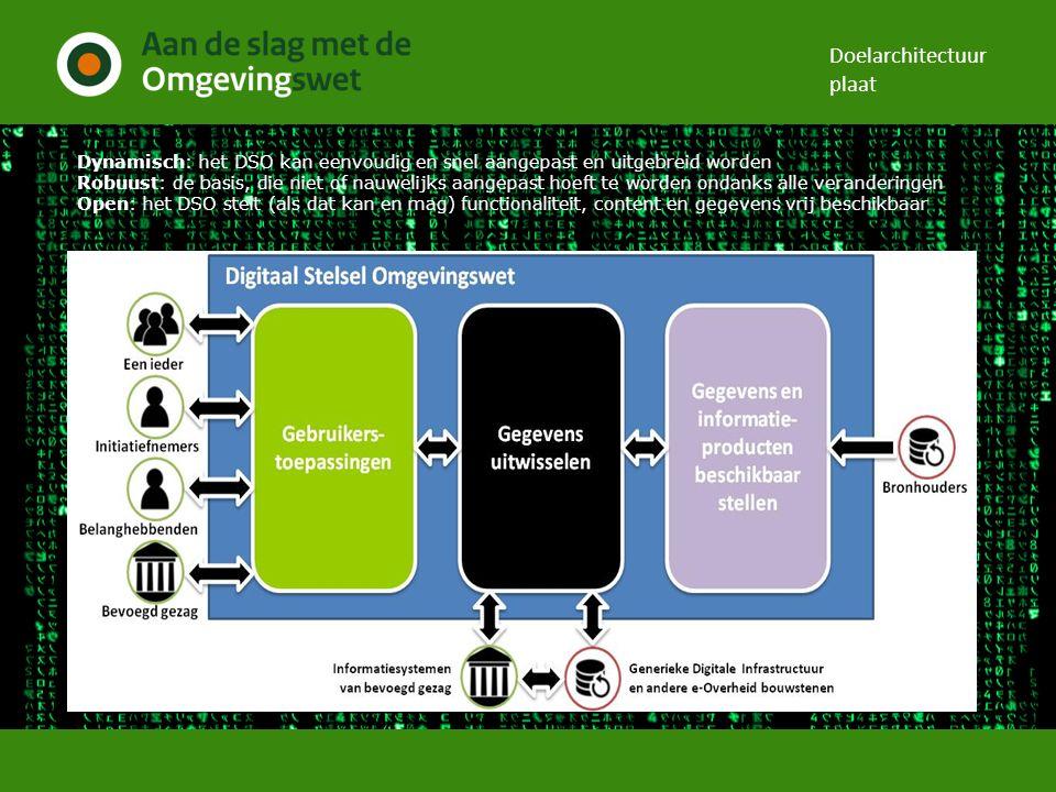 Doelarchitectuur plaat Dynamisch: het DSO kan eenvoudig en snel aangepast en uitgebreid worden Robuust: de basis, die niet of nauwelijks aangepast hoeft te worden ondanks alle veranderingen Open: het DSO stelt (als dat kan en mag) functionaliteit, content en gegevens vrij beschikbaar