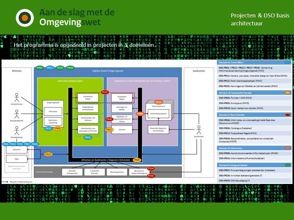 Het programma is opgedeeld in projecten in 5 domeinen. Projecten & DSO basis architectuur