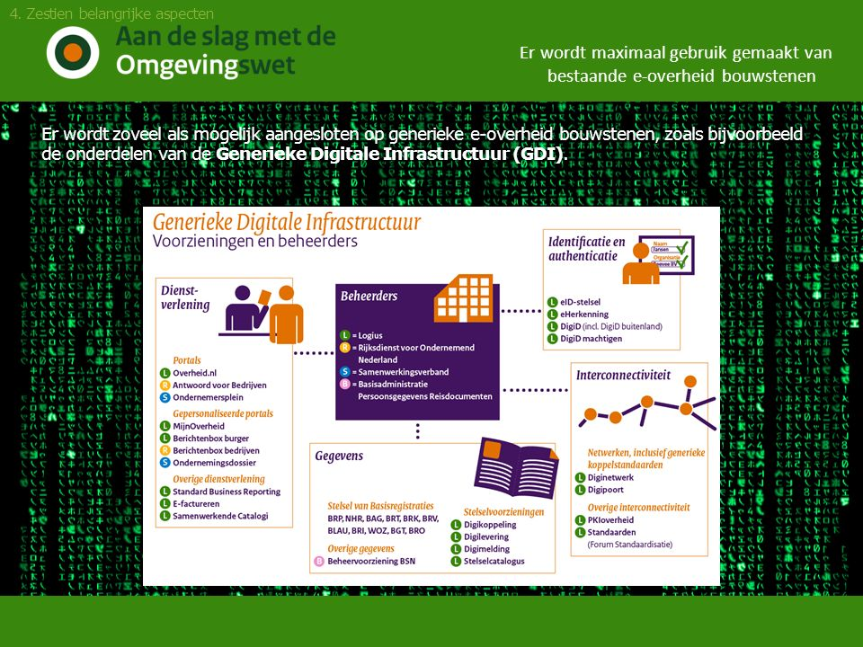 Er wordt maximaal gebruik gemaakt van bestaande e-overheid bouwstenen Er wordt zoveel als mogelijk aangesloten op generieke e-overheid bouwstenen, zoals bijvoorbeeld de onderdelen van de Generieke Digitale Infrastructuur (GDI).