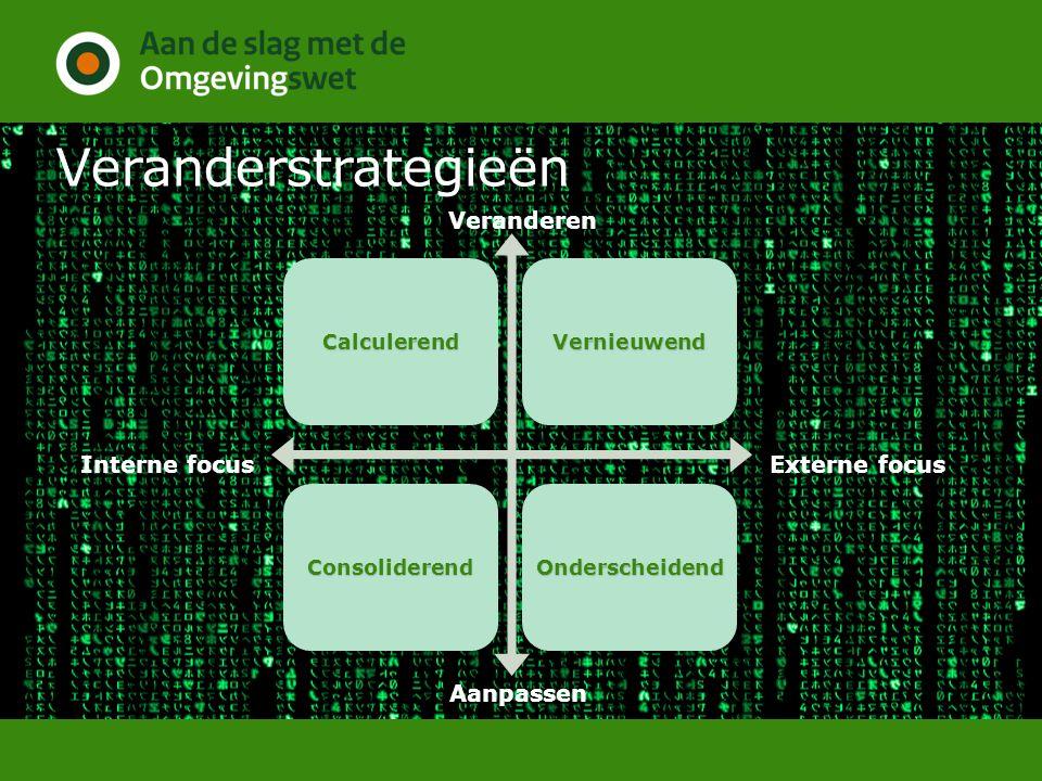 Veranderstrategieën Veranderen Aanpassen Interne focusExterne focus