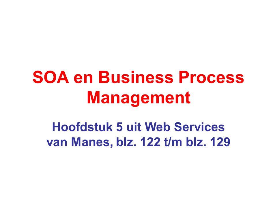 SOA en Business Process Management Hoofdstuk 5 uit Web Services van Manes, blz. 122 t/m blz. 129