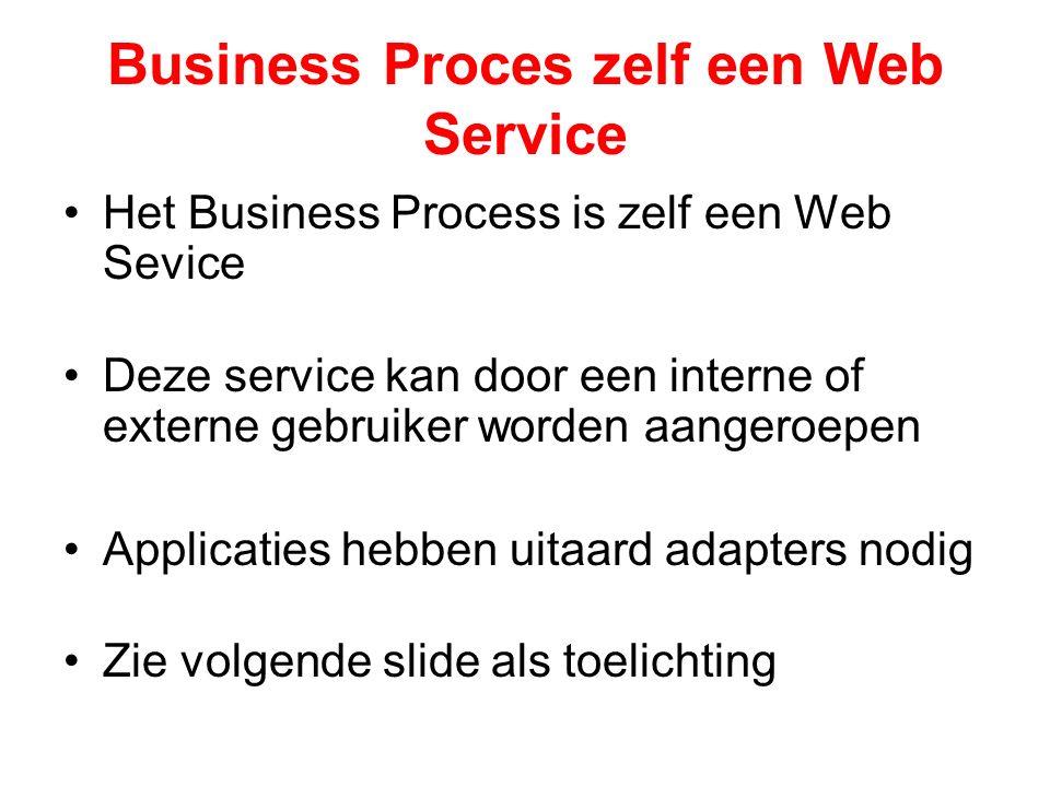 Business Services beschikbaar voor interne en externe gebruikers
