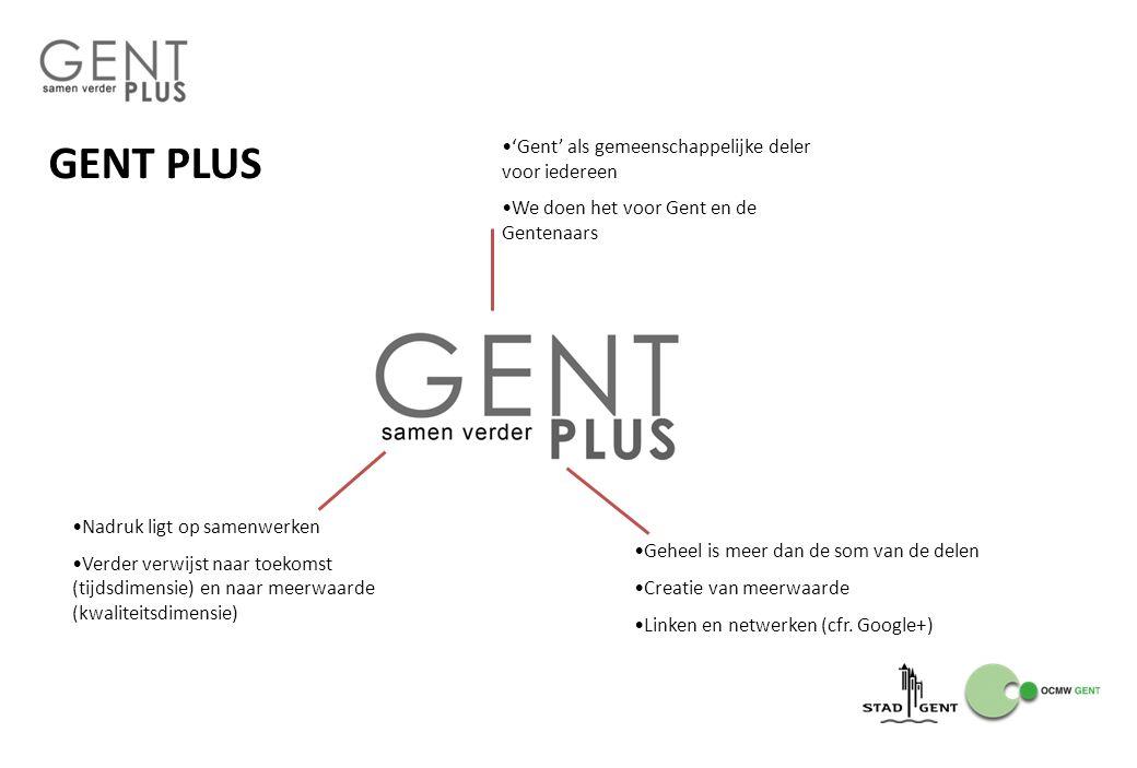 GENT PLUS 'Gent' als gemeenschappelijke deler voor iedereen We doen het voor Gent en de Gentenaars Nadruk ligt op samenwerken Verder verwijst naar toekomst (tijdsdimensie) en naar meerwaarde (kwaliteitsdimensie) Geheel is meer dan de som van de delen Creatie van meerwaarde Linken en netwerken (cfr.