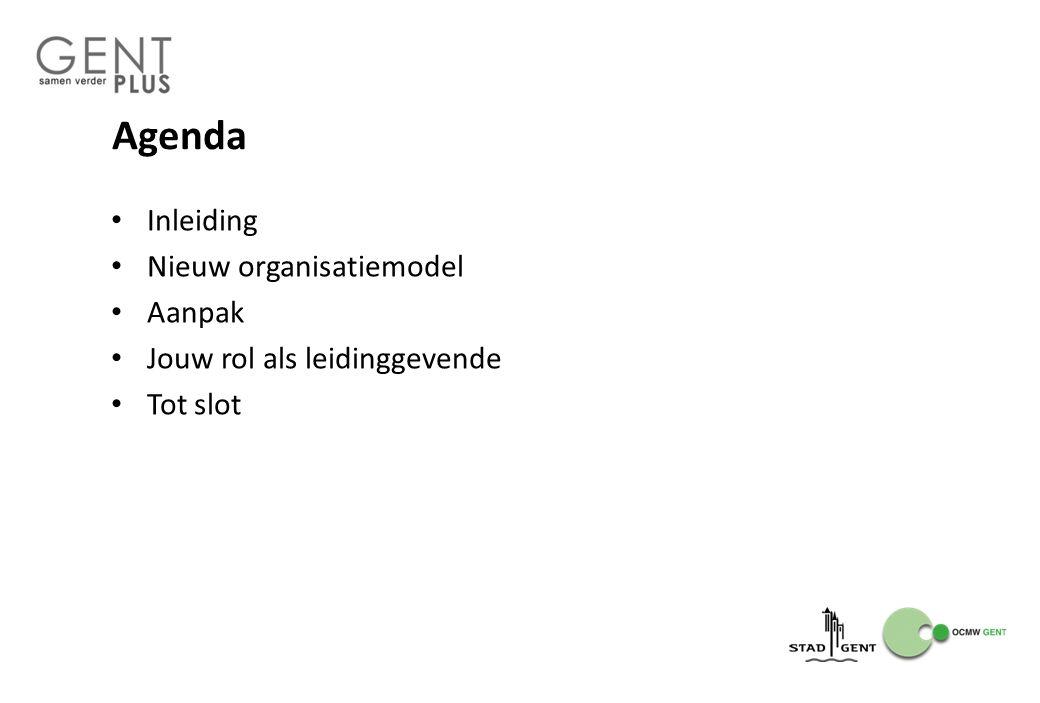 Agenda Inleiding Nieuw organisatiemodel Aanpak Jouw rol als leidinggevende Tot slot