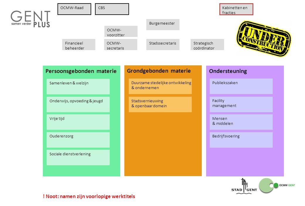 Ondersteuning Publiekszaken Facility management Mensen & middelen Bedrijfsvoering Persoonsgebonden materie Samenleven & welzijn Onderwijs, opvoeding &