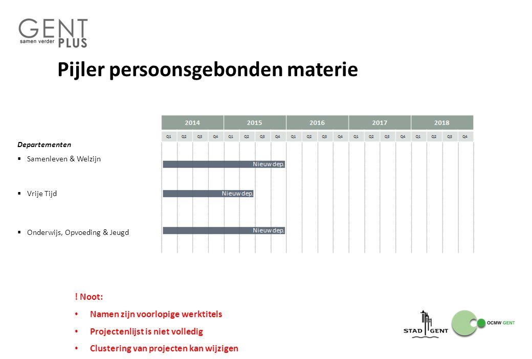 Pijler persoonsgebonden materie Departementen  Samenleven & Welzijn  Vrije Tijd  Onderwijs, Opvoeding & Jeugd ! Noot: Namen zijn voorlopige werktit