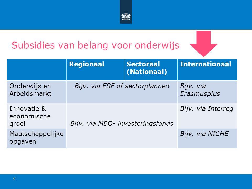 5 Subsidies van belang voor onderwijs RegionaalSectoraal (Nationaal) Internationaal Onderwijs en Arbeidsmarkt Bijv.
