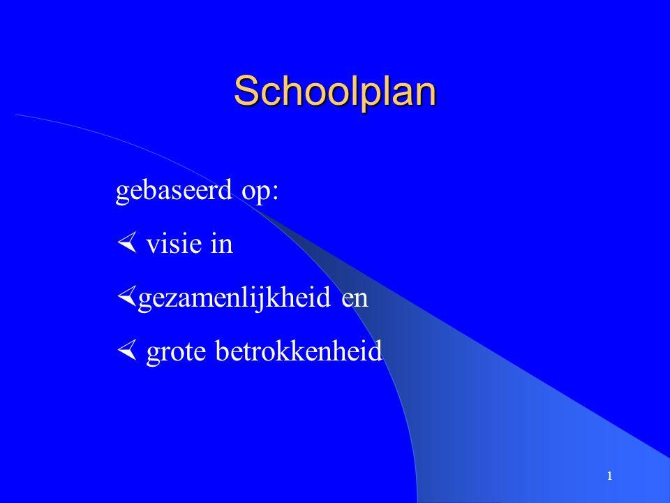 1 Schoolplan gebaseerd op:  visie in  gezamenlijkheid en  grote betrokkenheid
