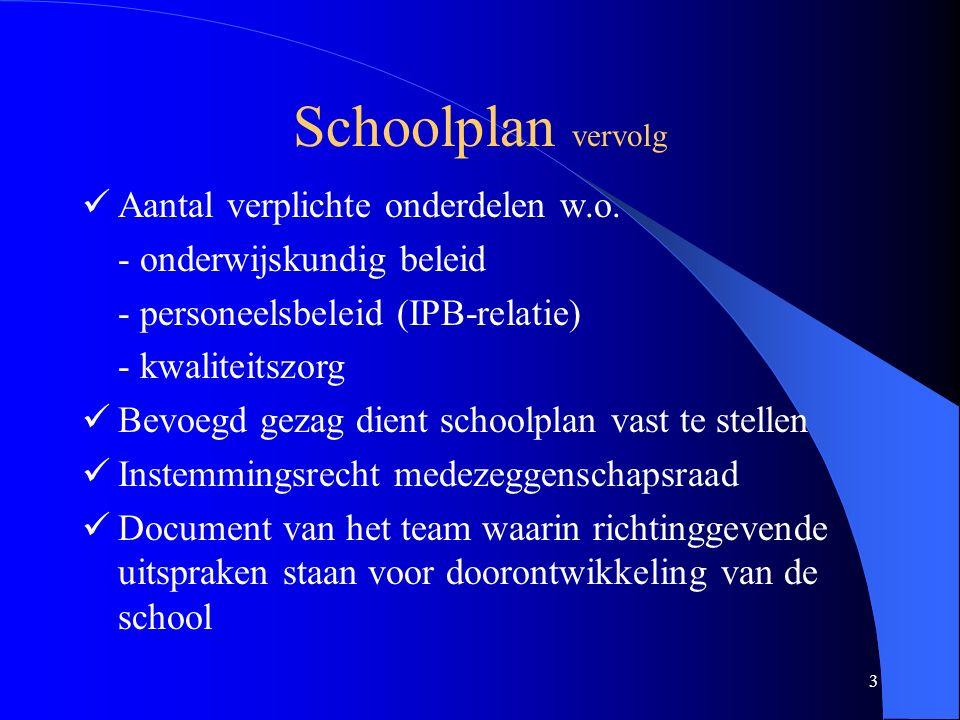 3 Schoolplan vervolg Aantal verplichte onderdelen w.o.