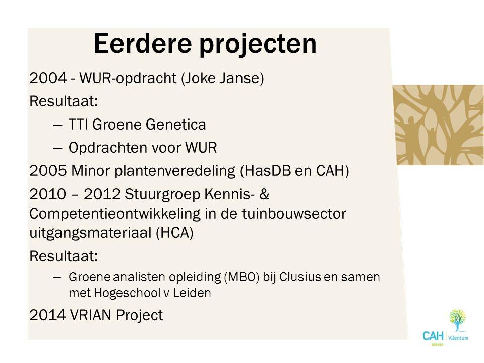 Eerdere projecten 2004 - WUR-opdracht (Joke Janse) Resultaat: – TTI Groene Genetica – Opdrachten voor WUR 2005 Minor plantenveredeling (HasDB en CAH) 2010 – 2012 Stuurgroep Kennis- & Competentieontwikkeling in de tuinbouwsector uitgangsmateriaal (HCA) Resultaat: – Groene analisten opleiding (MBO) bij Clusius en samen met Hogeschool v Leiden 2014 VRIAN Project
