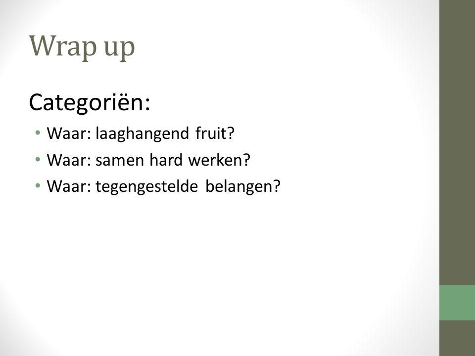 Wrap up Categoriën: Waar: laaghangend fruit Waar: samen hard werken Waar: tegengestelde belangen