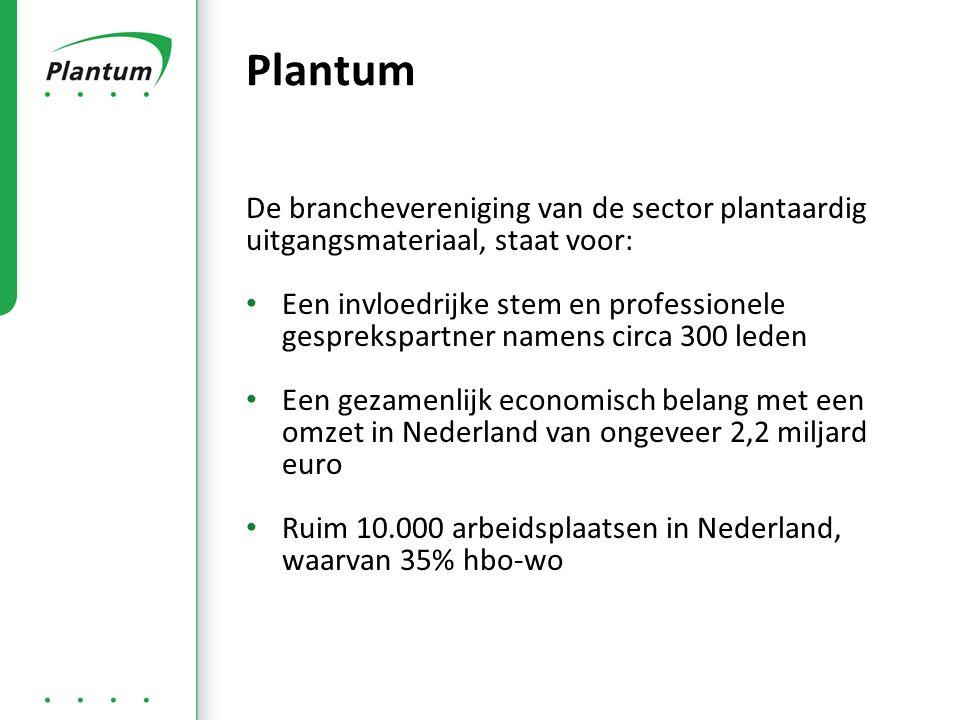 De branchevereniging van de sector plantaardig uitgangsmateriaal, staat voor: Een invloedrijke stem en professionele gesprekspartner namens circa 300 leden Een gezamenlijk economisch belang met een omzet in Nederland van ongeveer 2,2 miljard euro Ruim 10.000 arbeidsplaatsen in Nederland, waarvan 35% hbo-wo Plantum
