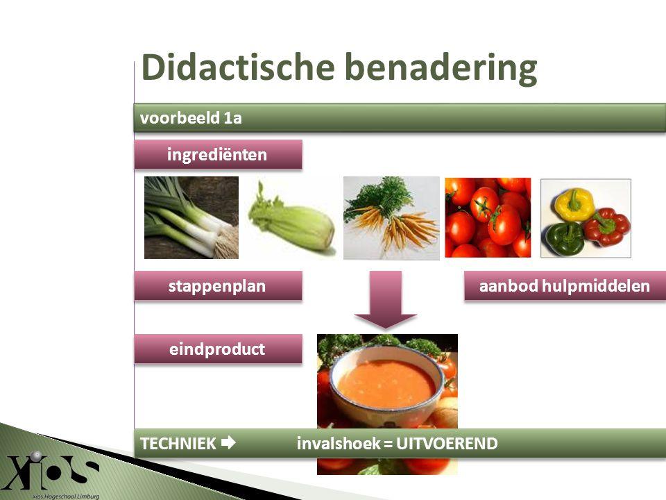 Didactische benadering ingrediënten stappenplan eindproduct voorbeeld 1a TECHNIEK  invalshoek = UITVOEREND aanbod hulpmiddelen