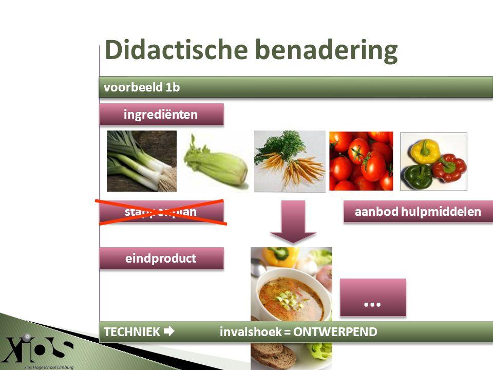ingrediënten stappenplan eindproduct TECHNIEK  invalshoek = ONTWERPEND aanbod hulpmiddelen … … Didactische benadering voorbeeld 1b