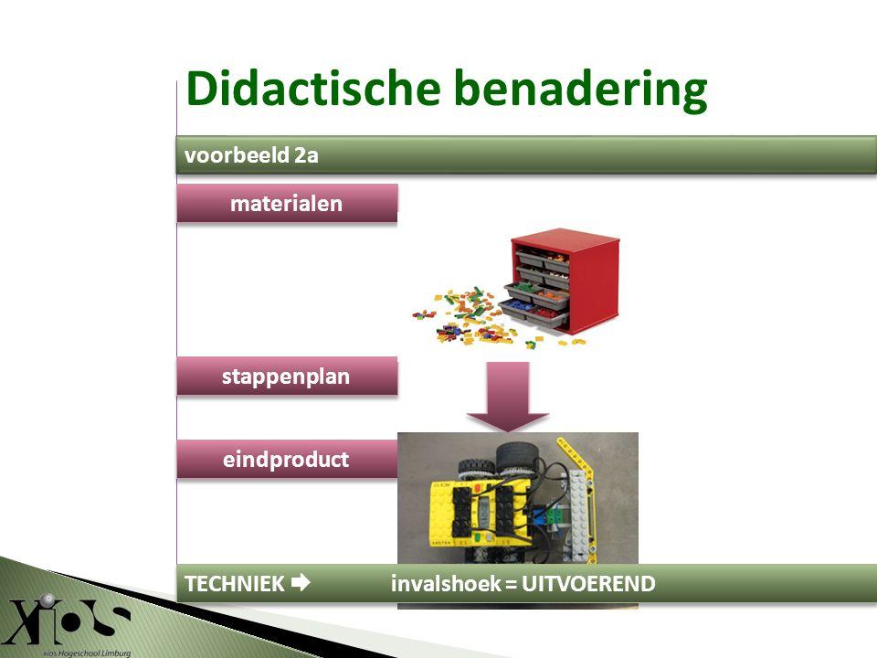 materialen stappenplan eindproduct TECHNIEK  invalshoek = UITVOEREND Didactische benadering voorbeeld 2a