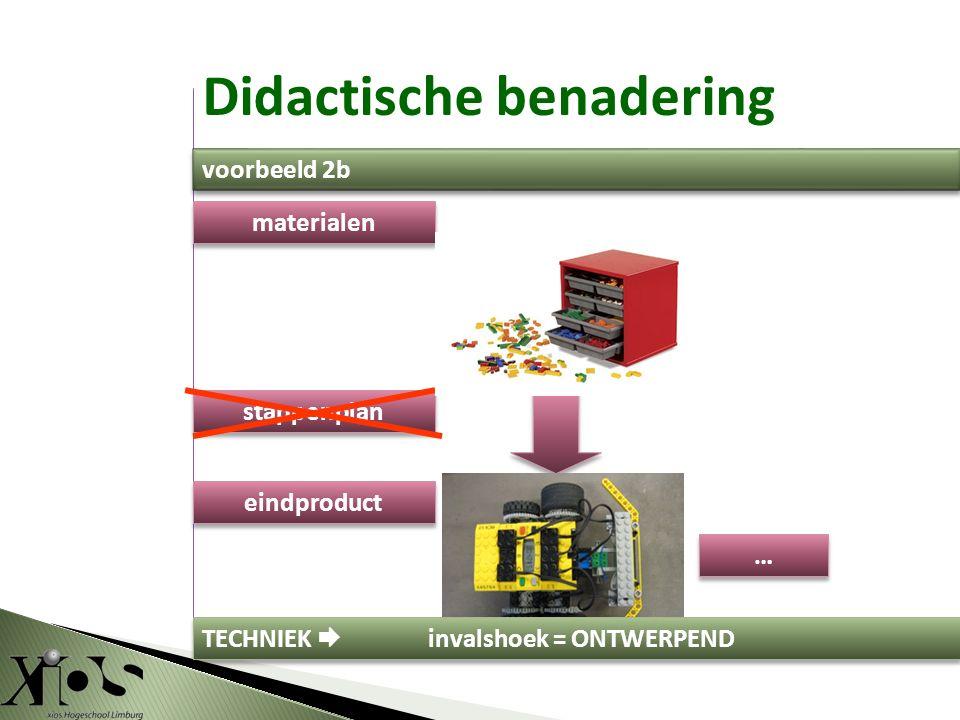 materialen eindproduct TECHNIEK  invalshoek = ONTWERPEND stappenplan … … Didactische benadering voorbeeld 2b