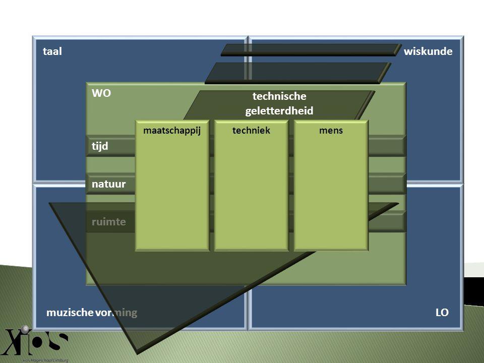 taal tijd ruimte natuur LOmuzische vorming wiskunde technische geletterdheid maatschappijtechniekmens WO